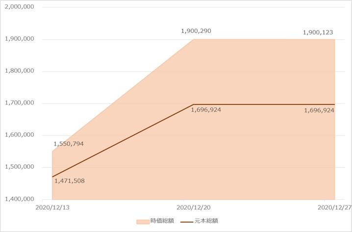 たまグラフ1227