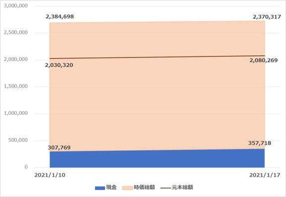 たまグラフ20210117