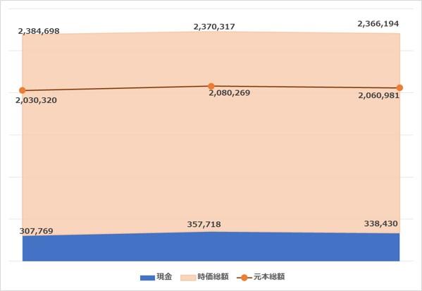 たまグラフ20210124