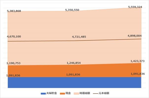 はにたまグラフ20210124