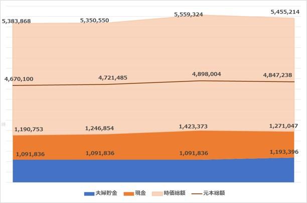 はにたまグラフ20210131
