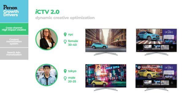 デジタル広告