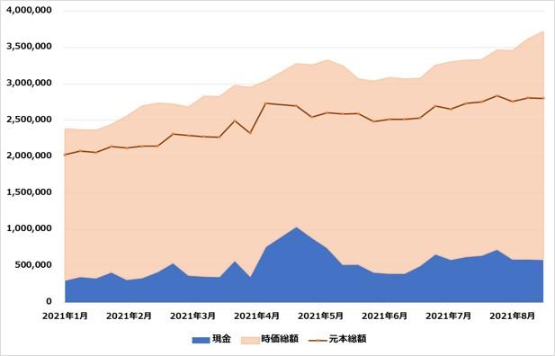 たまグラフ20210815