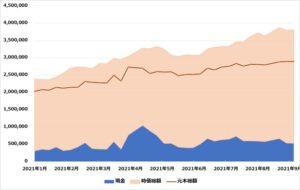 たまグラフ20210919